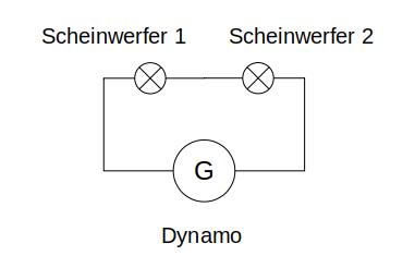 Mehrere Fahrradscheinwerfer am Dynamo in Reihe