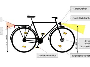 Gesetzliche Vorschriften Fahrradbeleuchtung StVZO